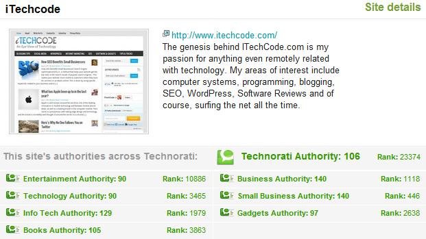 iTechCode on Technorati