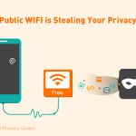 What You Should Look For In A Smartphone Privacy Guard App