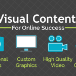 The Age of Visual Content: How to Create Engaging Images for Your Blog Posts